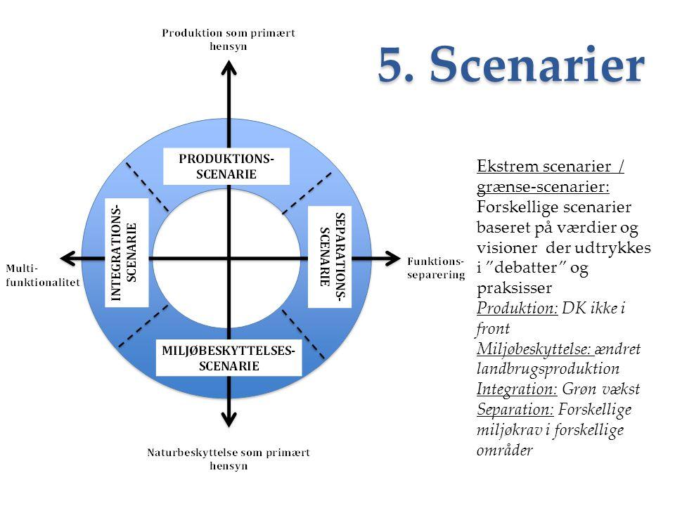 5. Scenarier Ekstrem scenarier / grænse-scenarier: