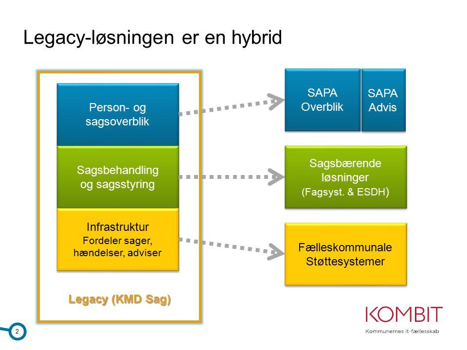 Legacy-løsningen er en hybrid