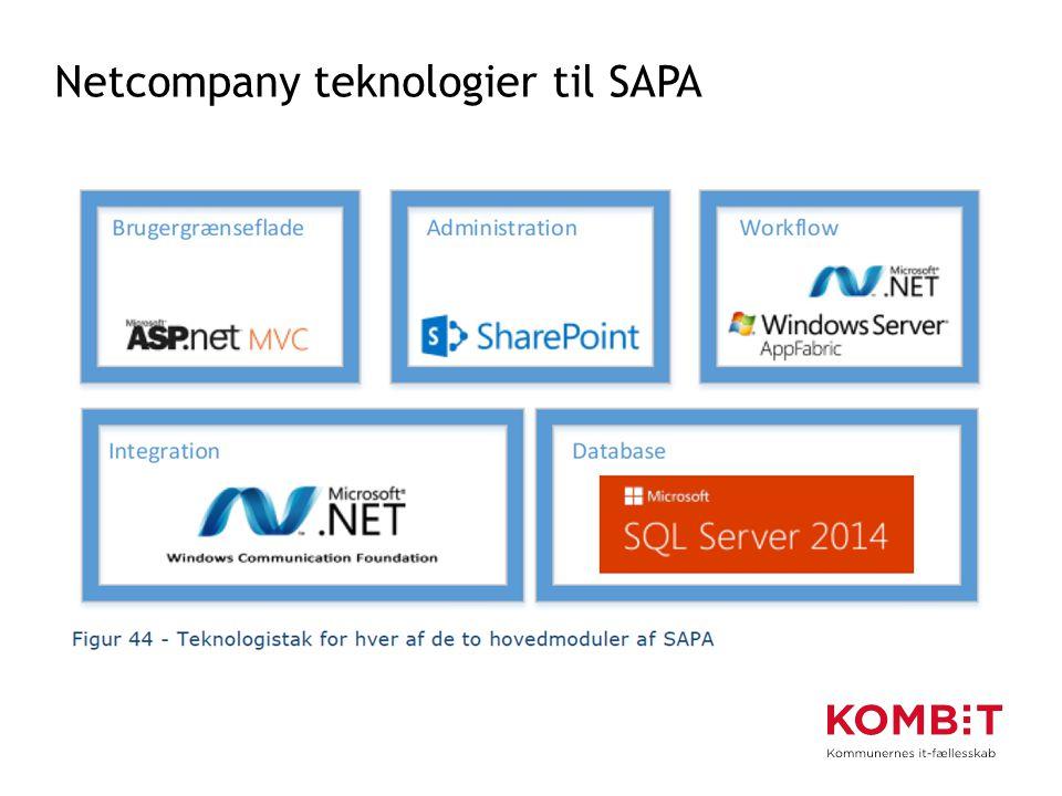 Netcompany teknologier til SAPA
