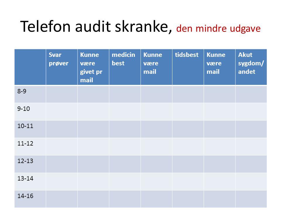 Telefon audit skranke, den mindre udgave