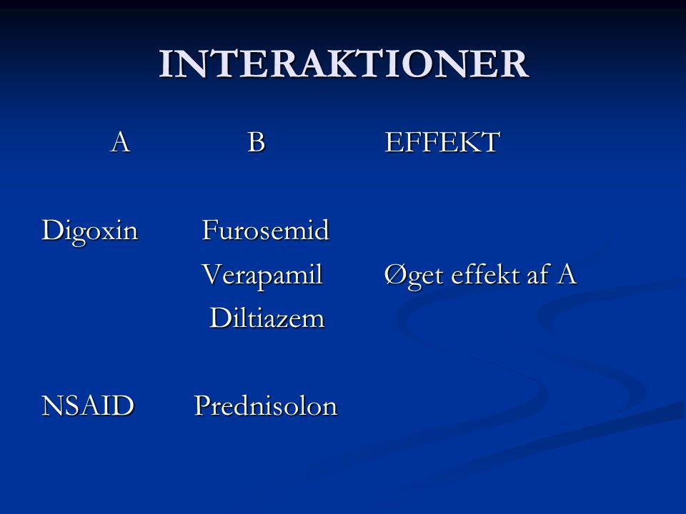 INTERAKTIONER A B EFFEKT Digoxin Furosemid Verapamil Øget effekt af A