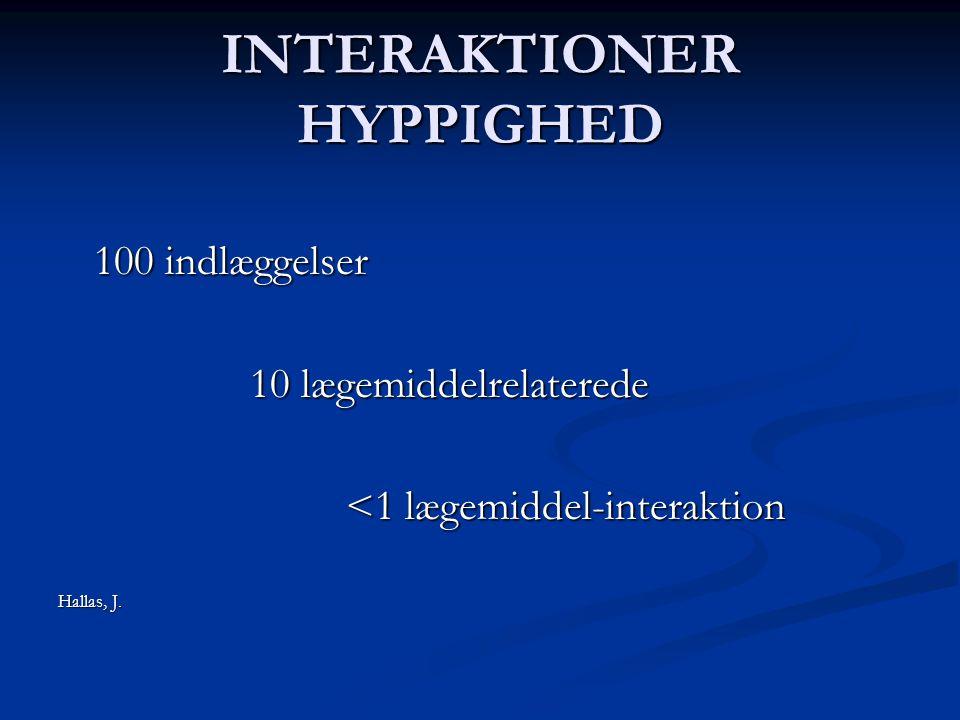 INTERAKTIONER HYPPIGHED