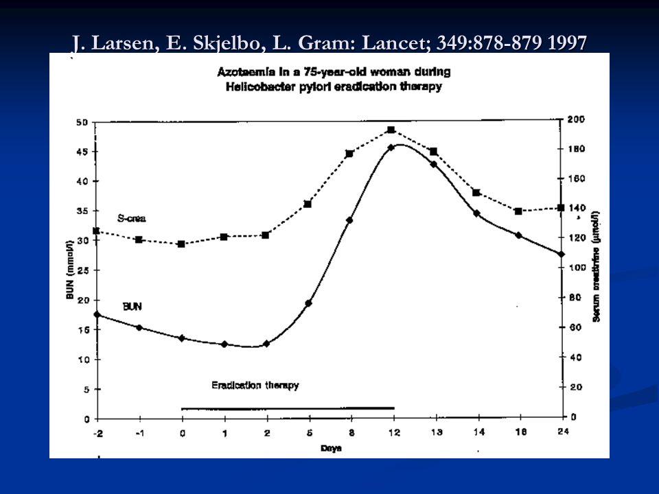 J. Larsen, E. Skjelbo, L. Gram: Lancet; 349:878-879 1997