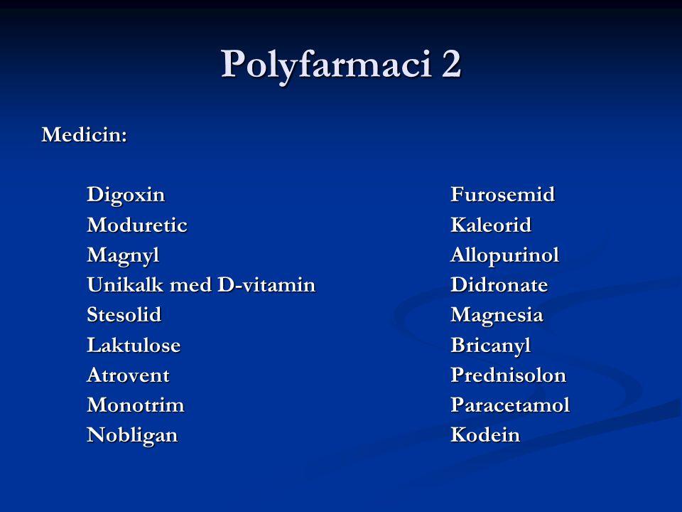 Polyfarmaci 2 Medicin: Digoxin Furosemid Moduretic Kaleorid