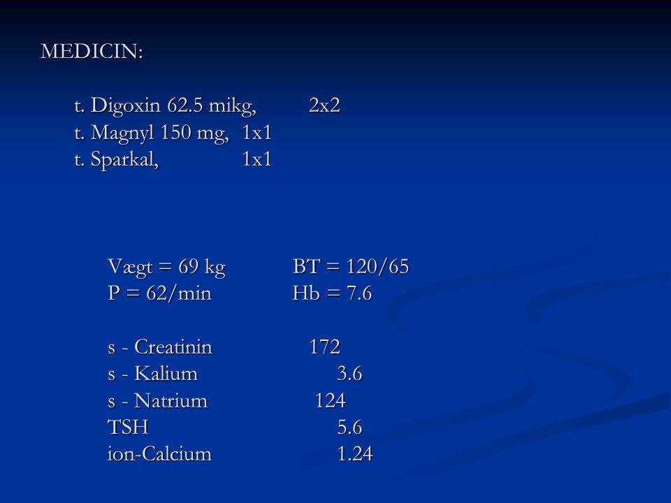 MEDICIN: t. Digoxin 62.5 mikg, 2x2 t.