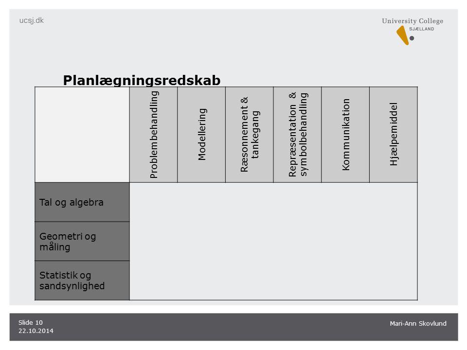 Planlægningsredskab Repræsentation & symbolbehandling