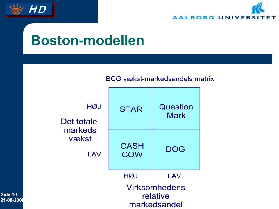 Erhvervsøkonomi 8. april 2017 Boston-modellen Henning Gerner Mikkelsen