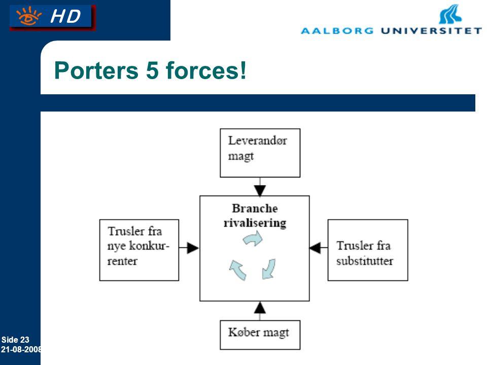 Porters 5 forces! Erhvervsøkonomi 8. april 2017