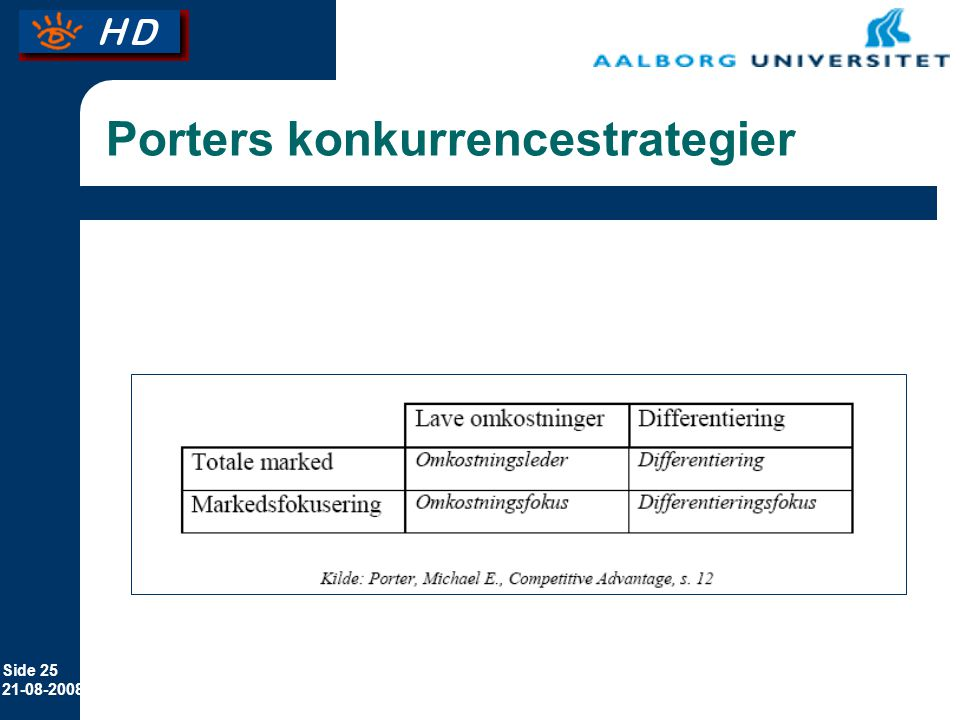 Porters konkurrencestrategier