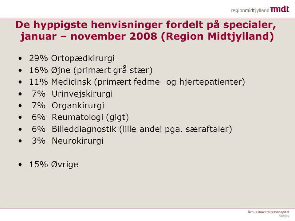 De hyppigste henvisninger fordelt på specialer, januar – november 2008 (Region Midtjylland)