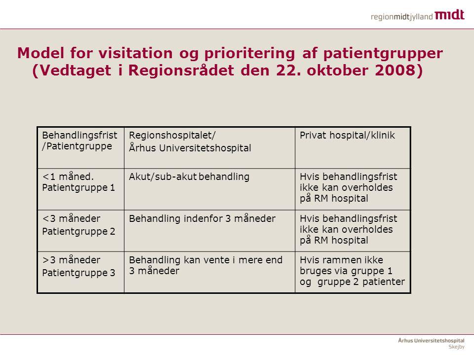 Model for visitation og prioritering af patientgrupper (Vedtaget i Regionsrådet den 22. oktober 2008)