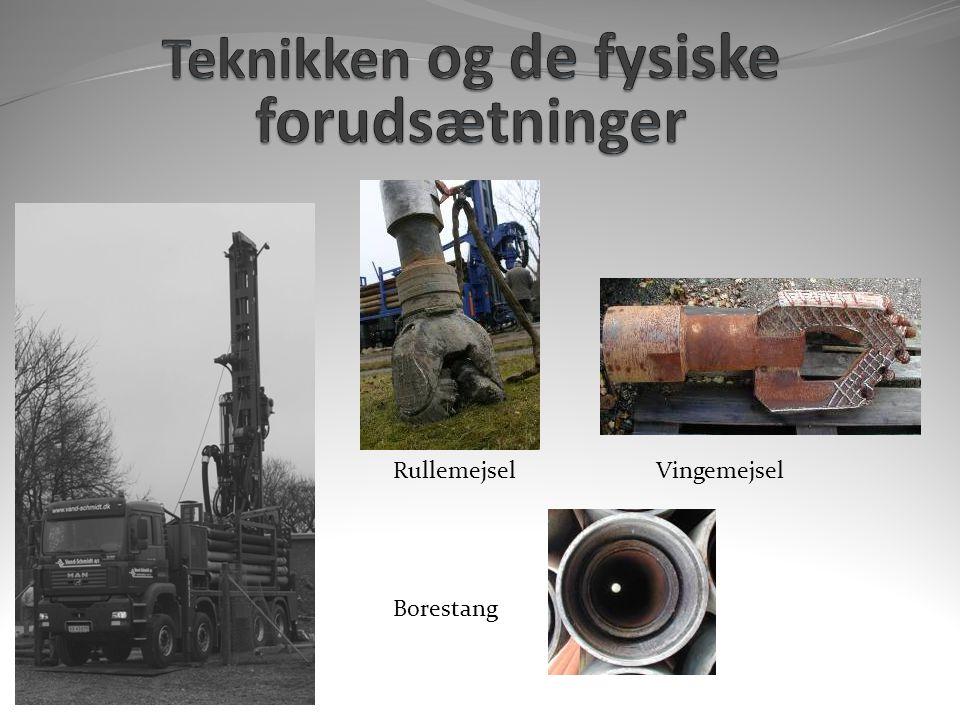 Rullemejsel Vingemejsel Borestang