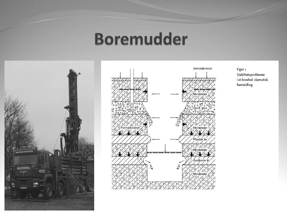 Lufthæveboremetoden Teknikken og de fysiske forudsætninger Boremudder