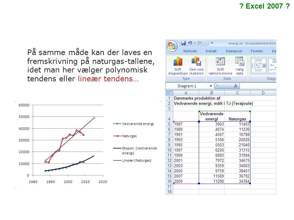 På samme måde kan der laves en fremskrivning på naturgas-tallene, idet man her vælger polynomisk tendens eller lineær tendens…
