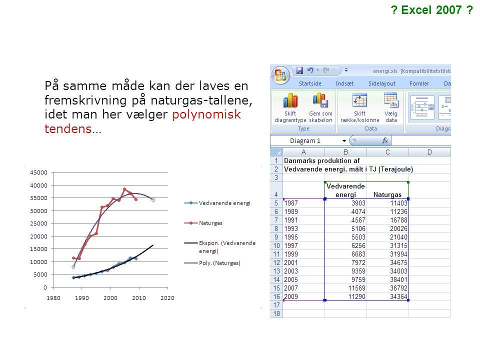 På samme måde kan der laves en fremskrivning på naturgas-tallene, idet man her vælger polynomisk tendens…