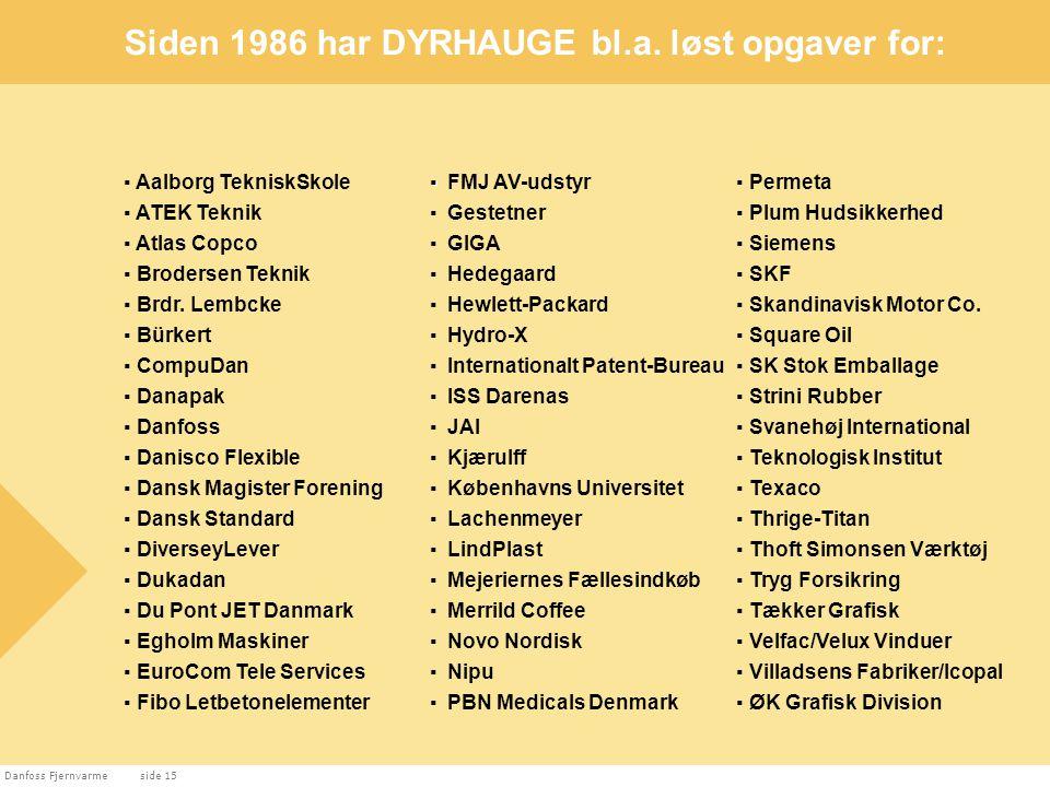Siden 1986 har DYRHAUGE bl.a. løst opgaver for:
