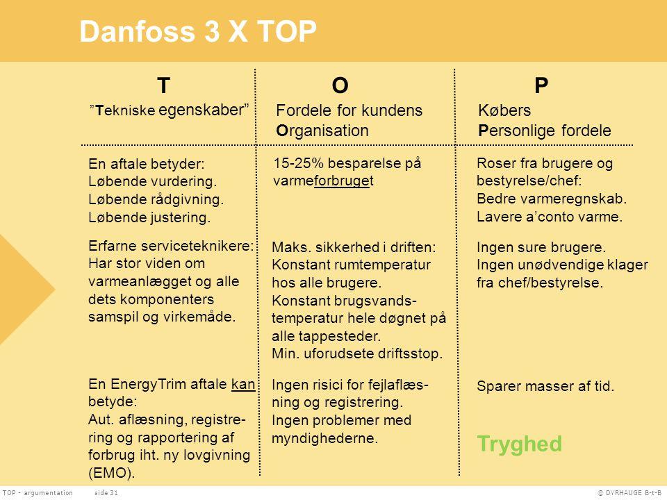 Danfoss 3 X TOP T O P Tryghed Fordele for kundens Organisation Købers
