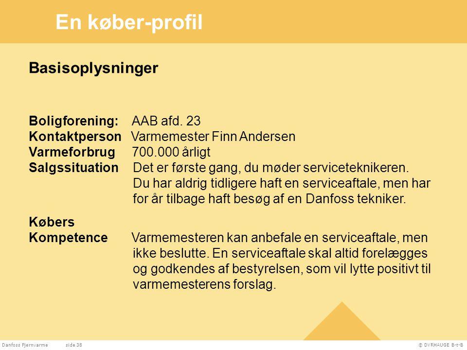 En køber-profil Basisoplysninger Boligforening: AAB afd. 23