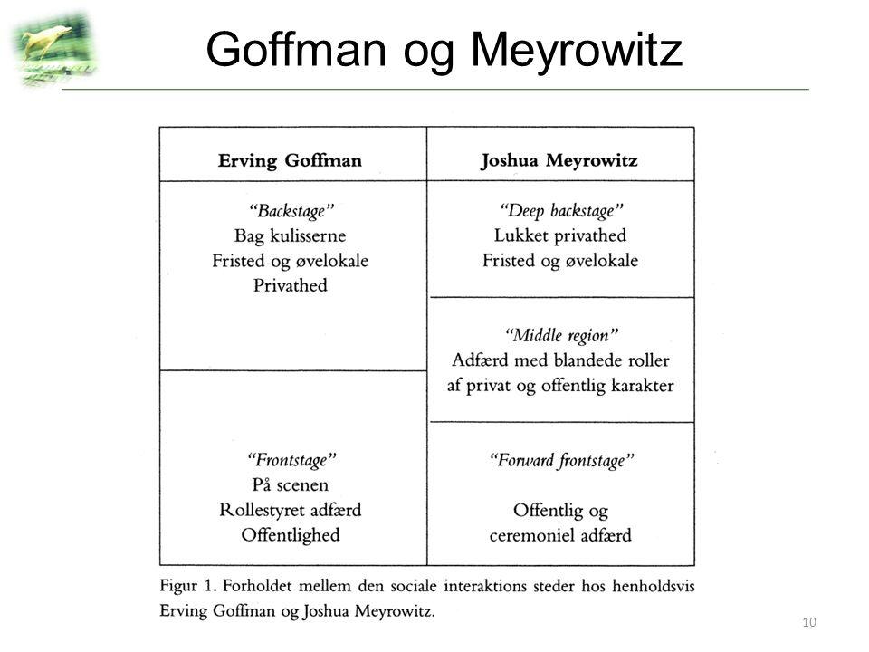 Goffman og Meyrowitz