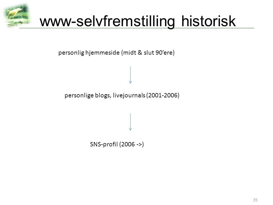www-selvfremstilling historisk