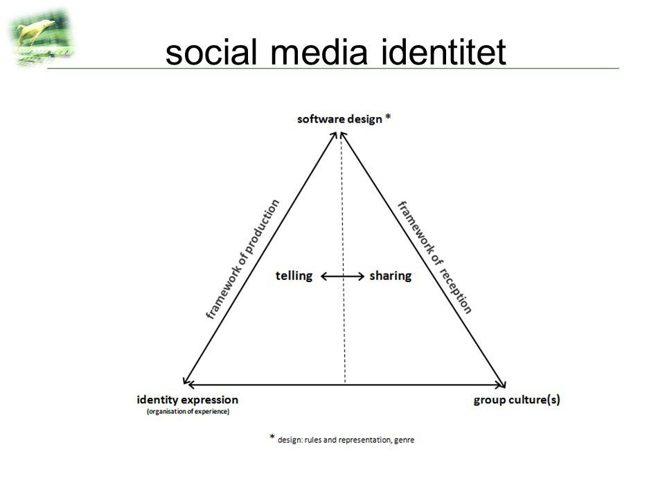 social media identitet