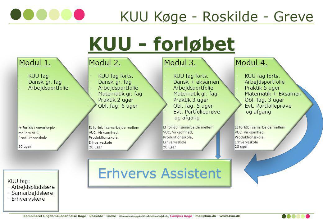 KUU - forløbet Erhvervs Assistent Modul 1. Modul 2. Modul 3. Modul 4.