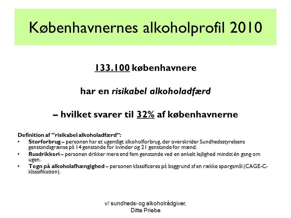 Københavnernes alkoholprofil 2010