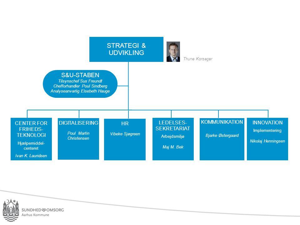 STRATEGI & UDVIKLING S&U-STABEN CENTER FOR FRIHEDS- TEKNOLOGI