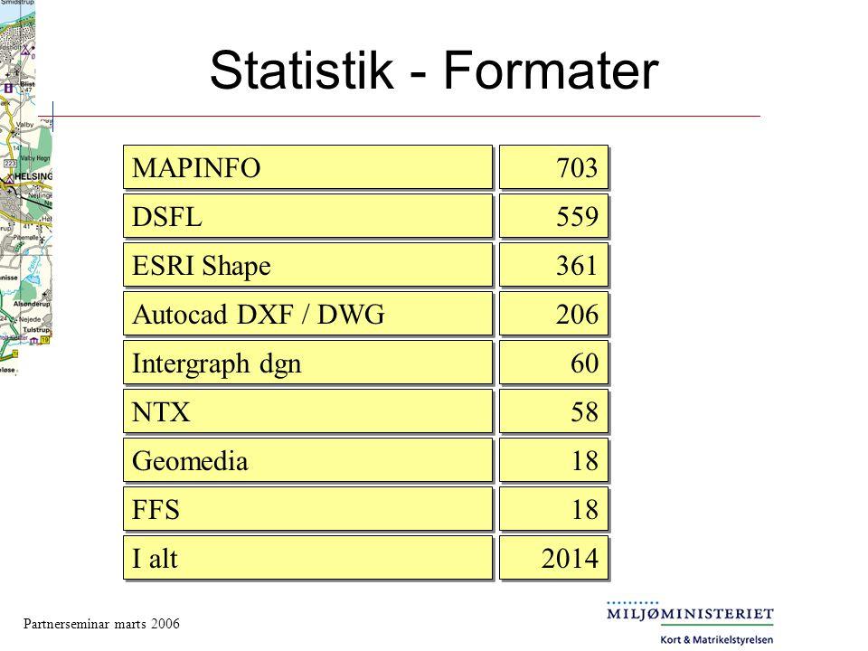 Statistik - Formater MAPINFO DSFL ESRI Shape Autocad DXF / DWG