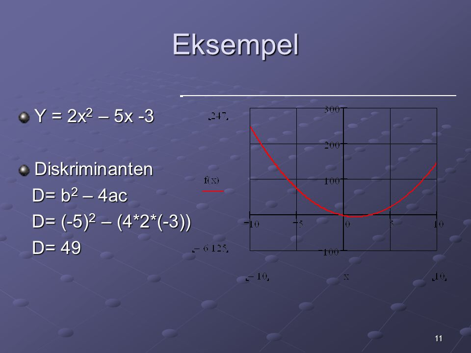 Eksempel Y = 2x2 – 5x -3 Diskriminanten D= b2 – 4ac