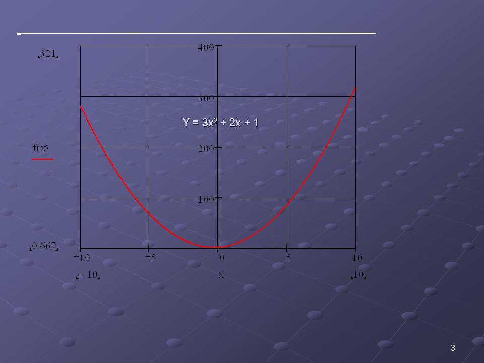 Y = 3x2 + 2x + 1