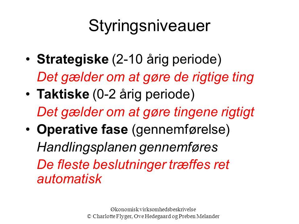 Styringsniveauer Strategiske (2-10 årig periode)