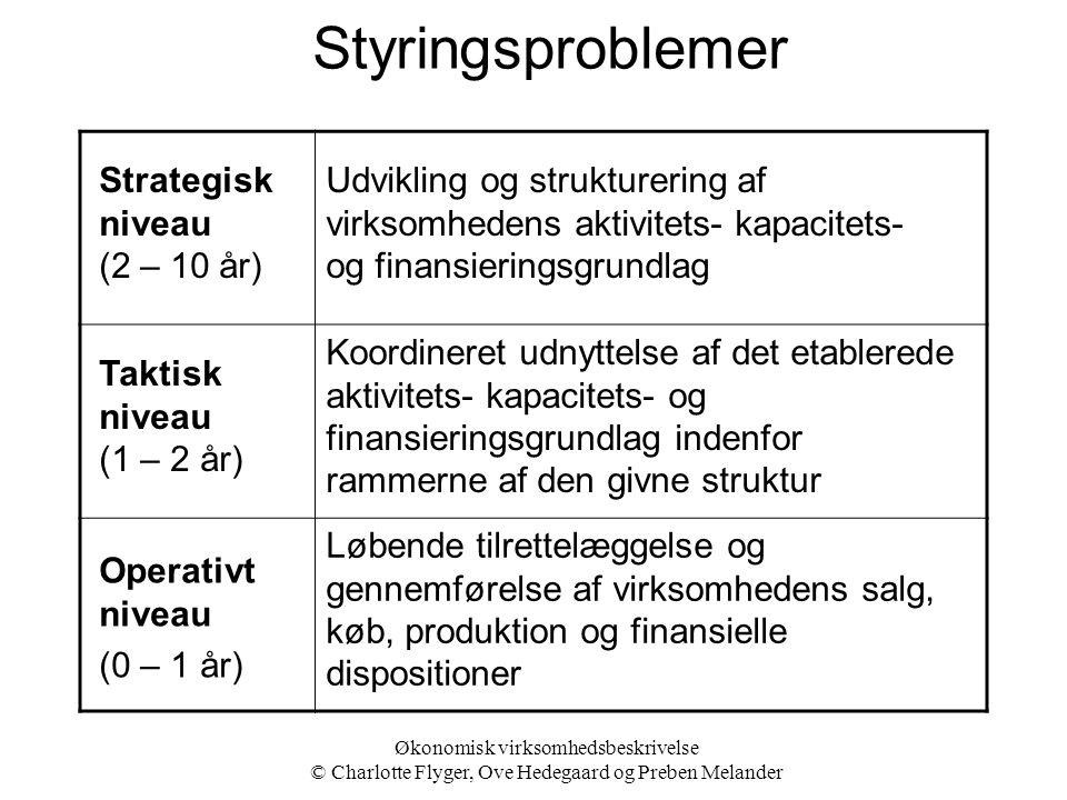 Styringsproblemer Strategisk niveau (2 – 10 år)