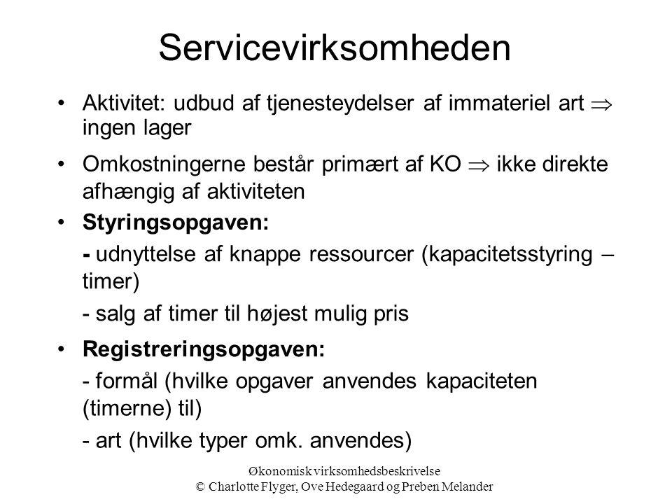 Servicevirksomheden Aktivitet: udbud af tjenesteydelser af immateriel art  ingen lager.