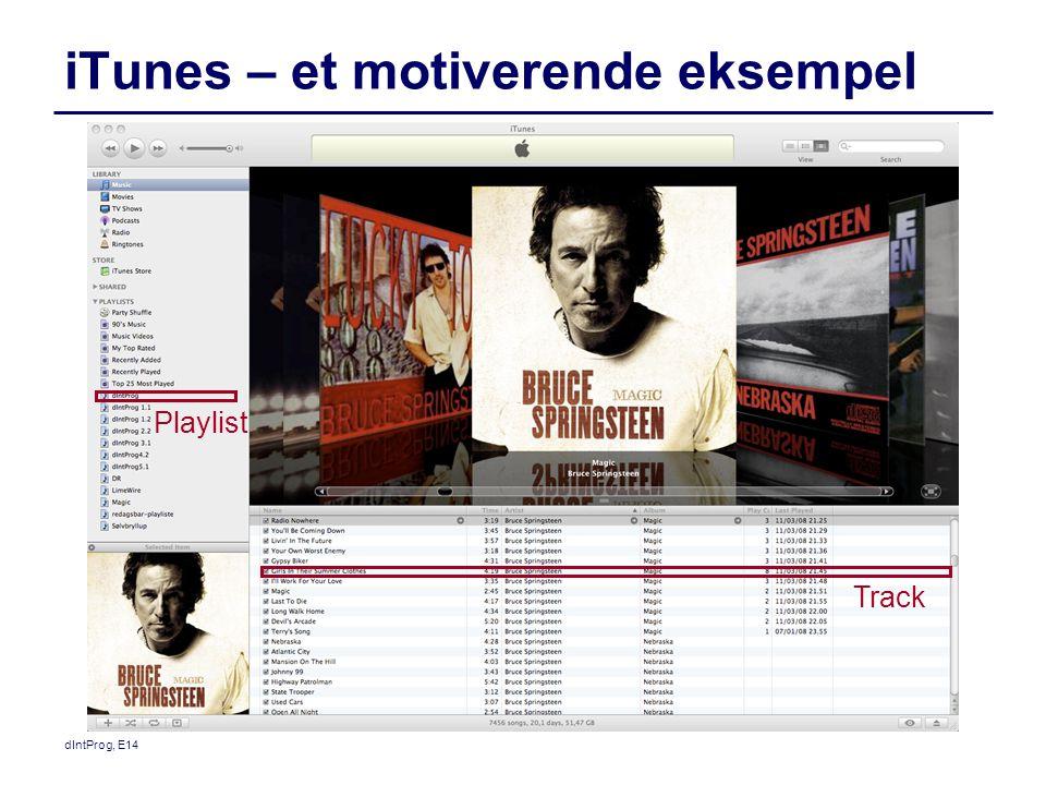 iTunes – et motiverende eksempel
