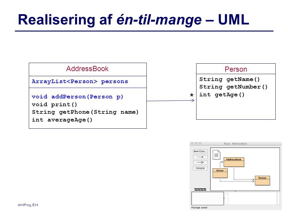 Realisering af én-til-mange – UML