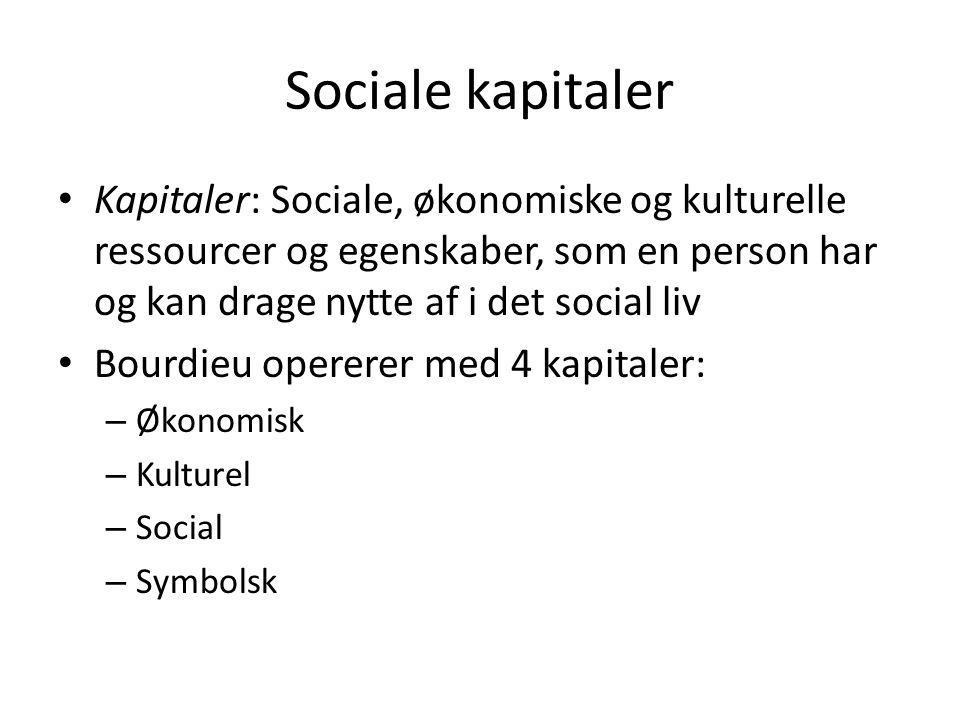 Sociale kapitaler Kapitaler: Sociale, økonomiske og kulturelle ressourcer og egenskaber, som en person har og kan drage nytte af i det social liv.