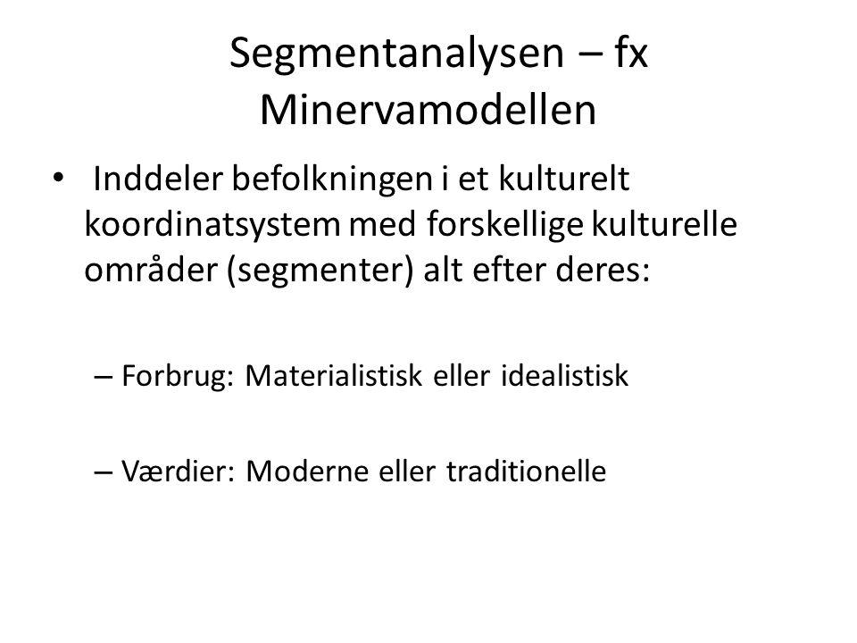 Segmentanalysen – fx Minervamodellen