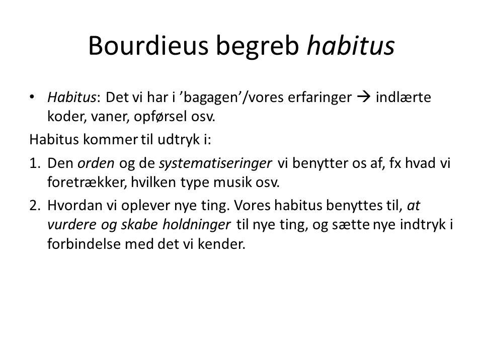 Bourdieus begreb habitus