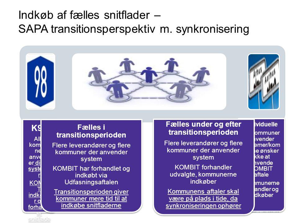 Fælles i transitionsperioden