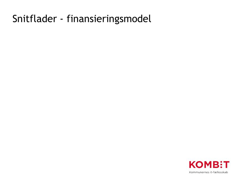 Snitflader - finansieringsmodel