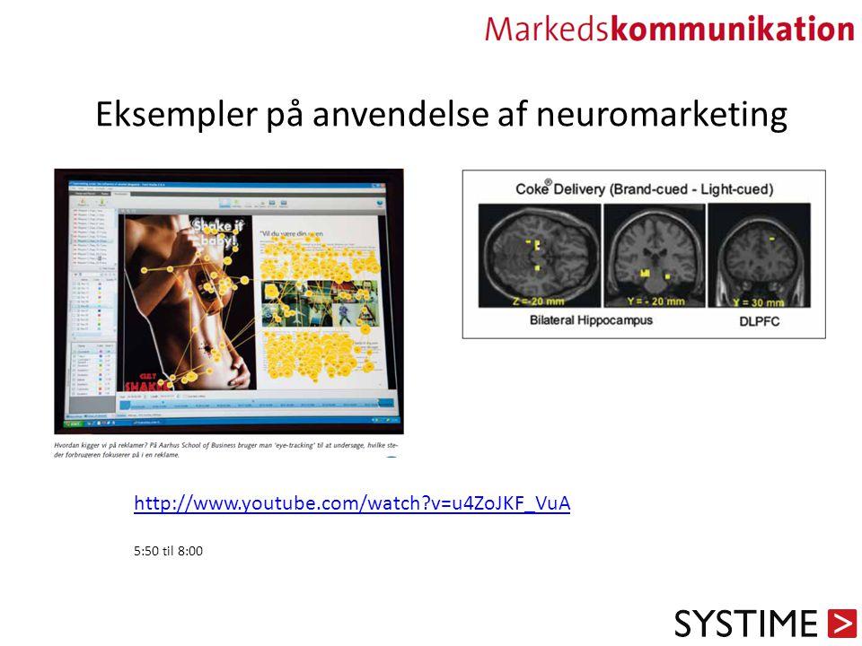 Eksempler på anvendelse af neuromarketing