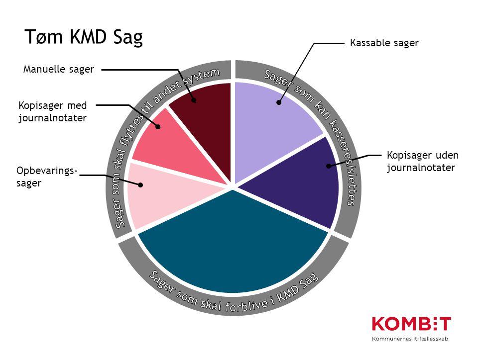 Tøm KMD Sag Sager som skal flyttes til andet system
