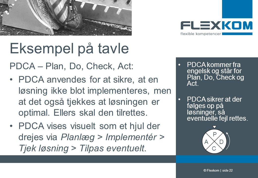 Eksempel på tavle PDCA – Plan, Do, Check, Act: