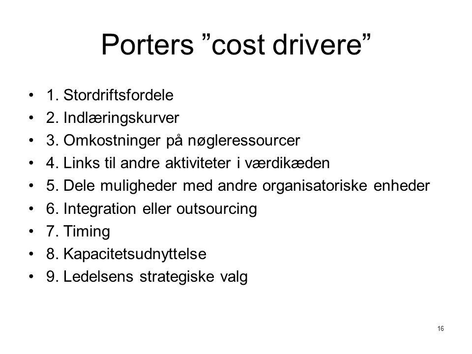 Porters cost drivere