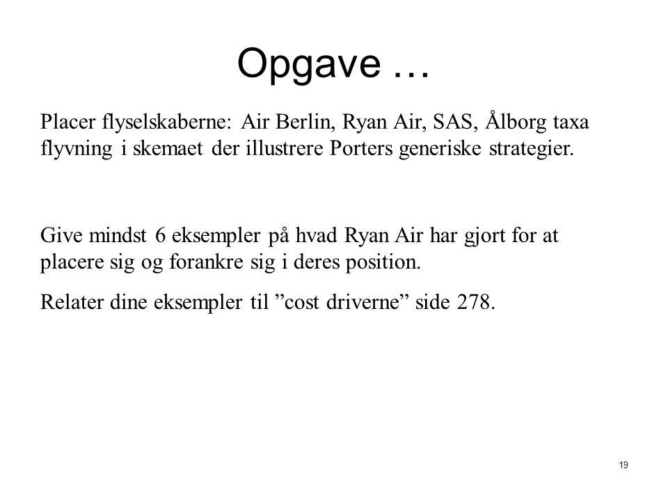 Opgave … Placer flyselskaberne: Air Berlin, Ryan Air, SAS, Ålborg taxa flyvning i skemaet der illustrere Porters generiske strategier.