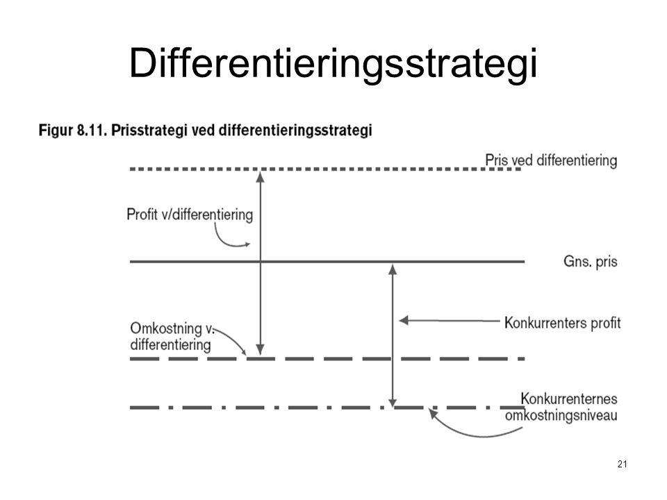 Differentieringsstrategi