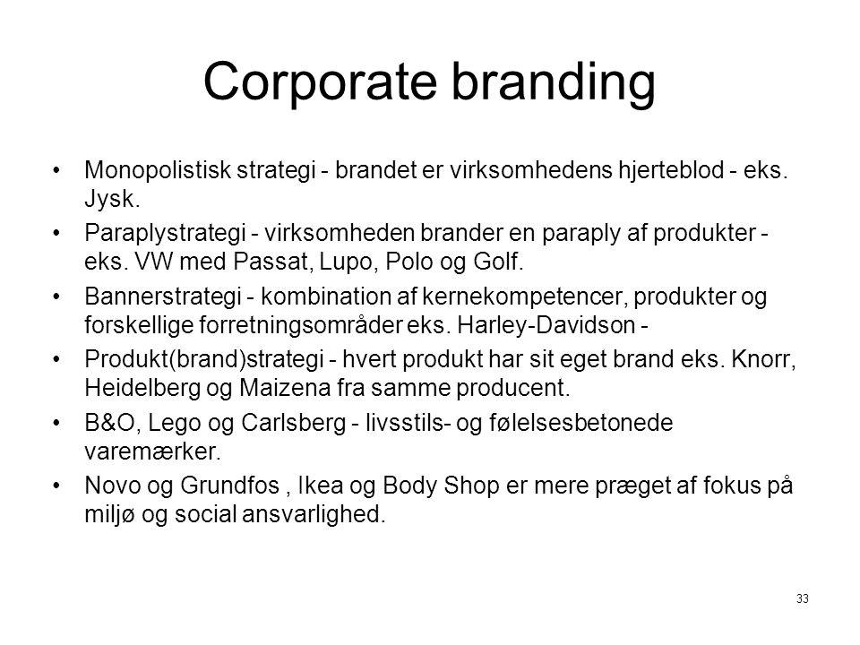 Corporate branding Monopolistisk strategi - brandet er virksomhedens hjerteblod - eks. Jysk.