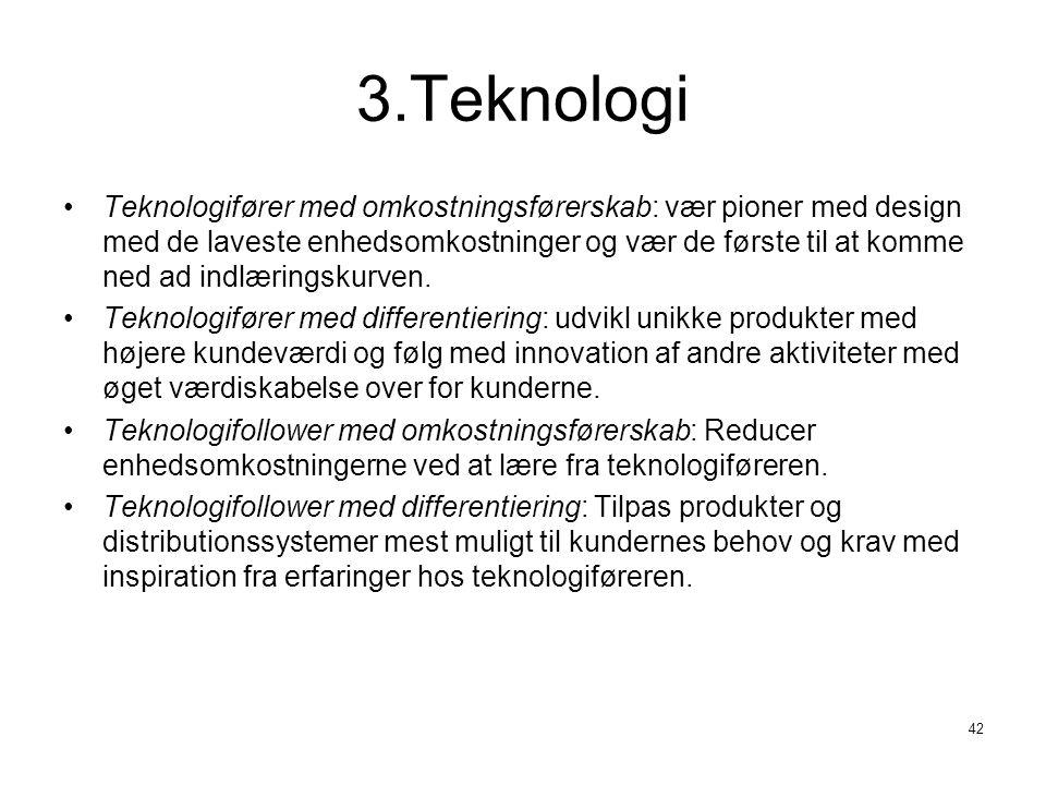 3.Teknologi