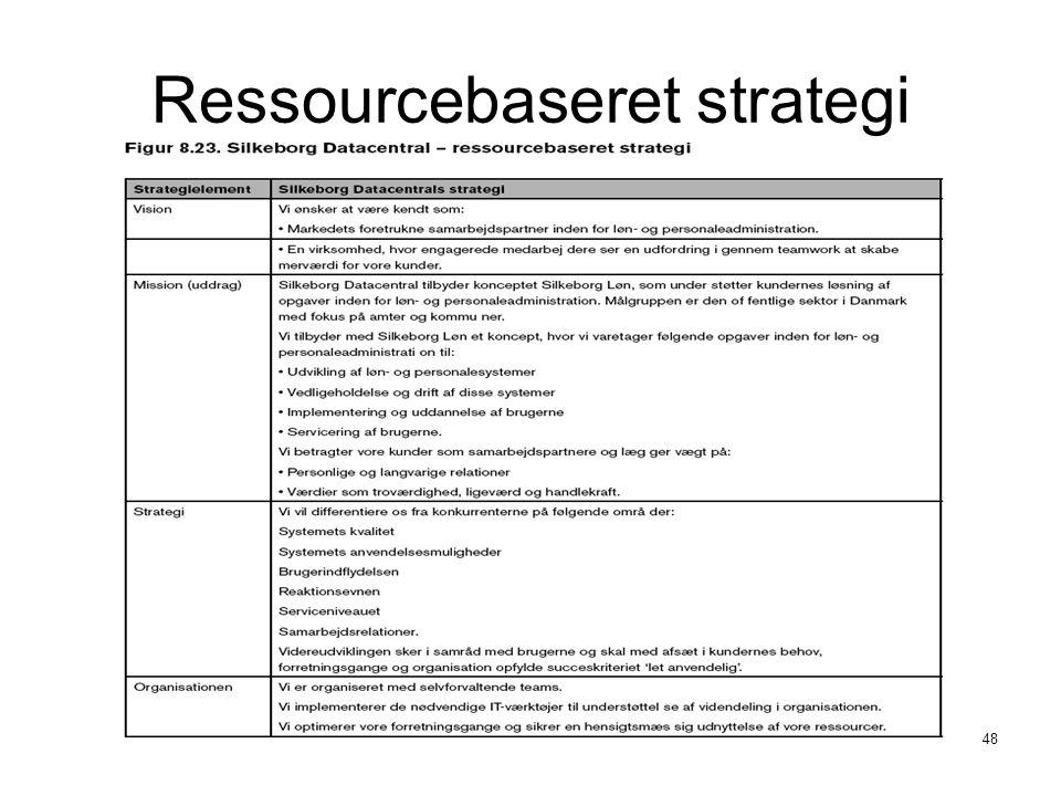 Ressourcebaseret strategi
